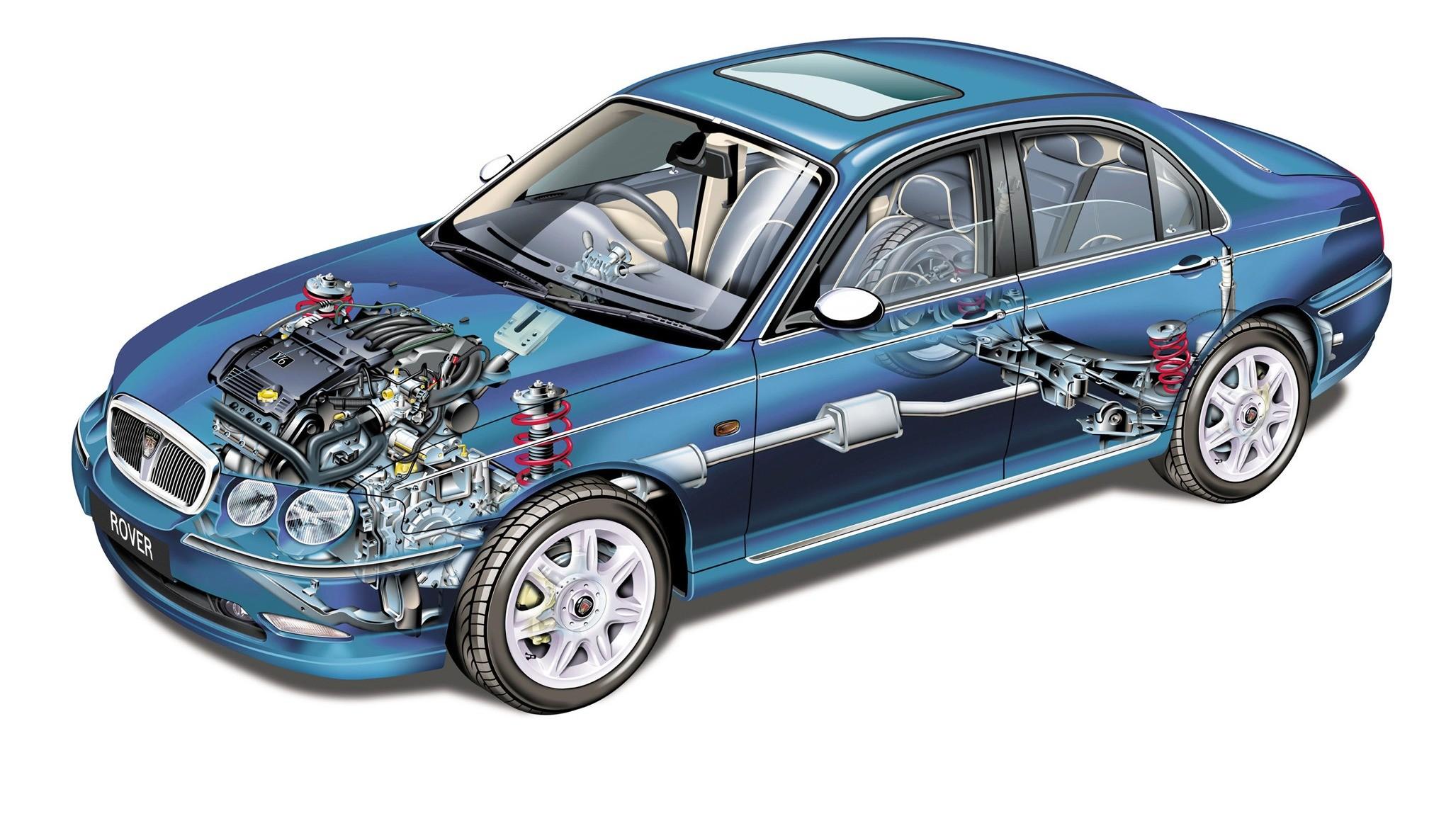 Rover 75 -spec '1998–2003