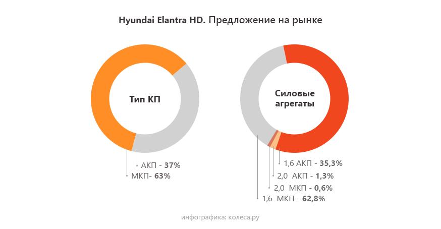 Hyundai-Elantra-HD