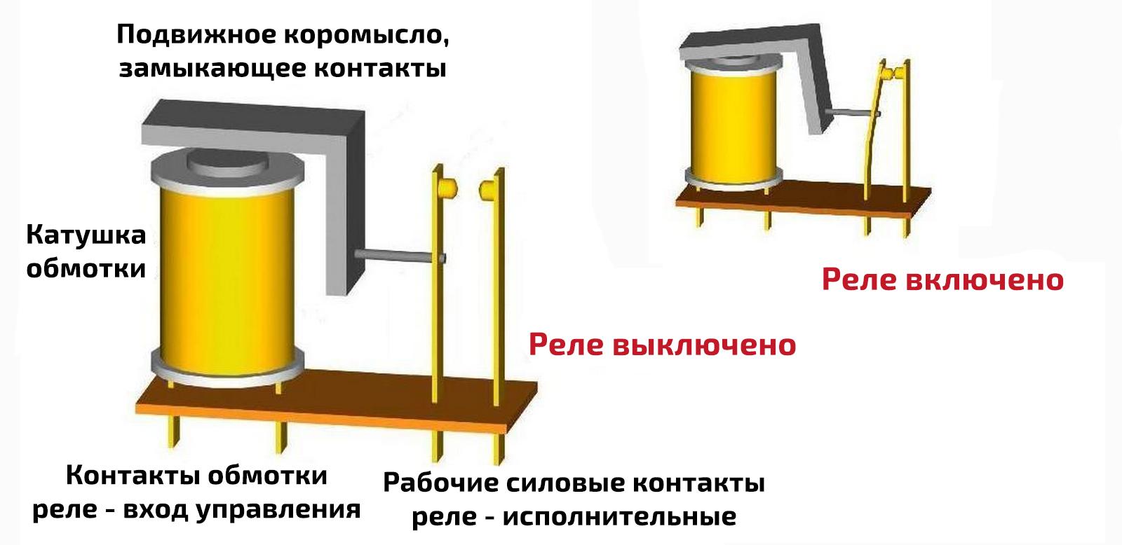 1 3 - Устройство 5 контактного реле
