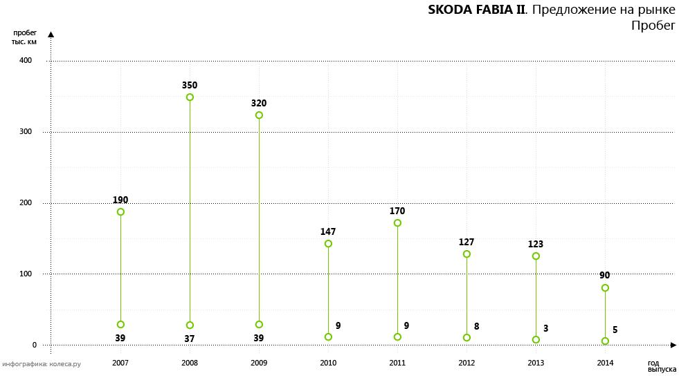 Skoda_Fabia_II-02