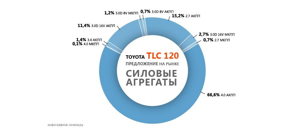 original-toyota_tlc_120-03.jpg20160726-10215-5s1dr7