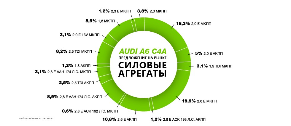 Audi_a6_c4a-03