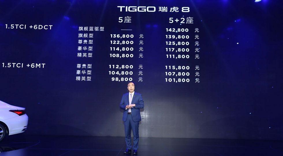 Прайс-лист нового Chery Tiggo 8 для Китая