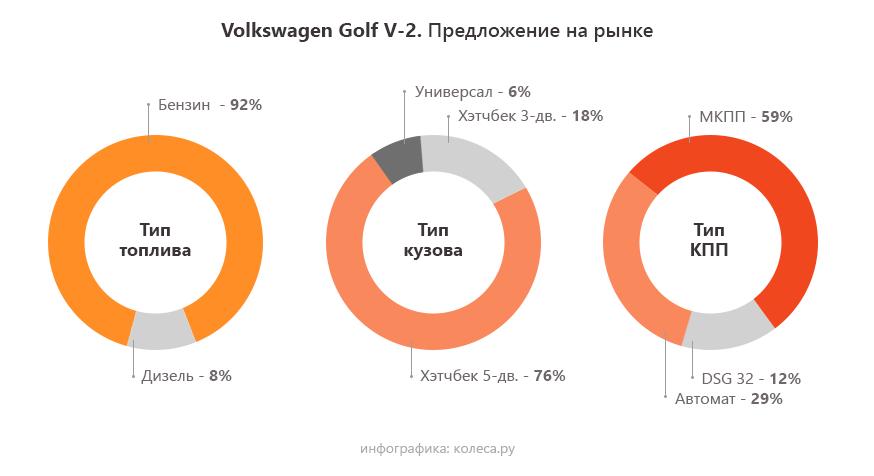 wv-golf-3