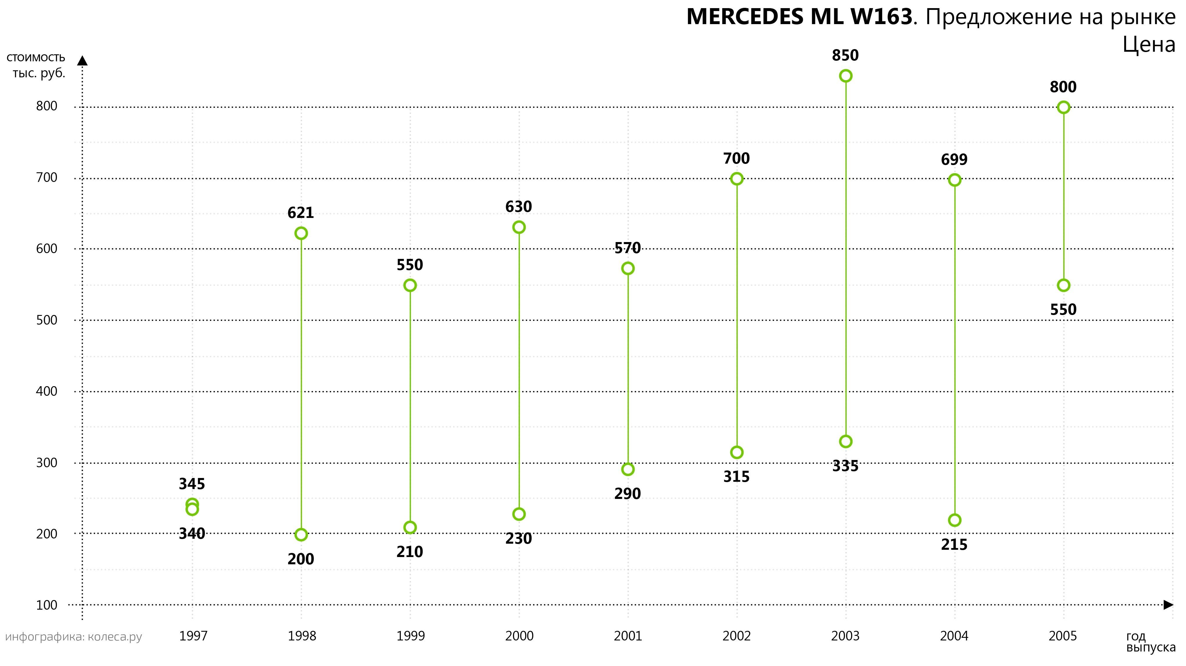 original-mercedes_ml_w163-01-01