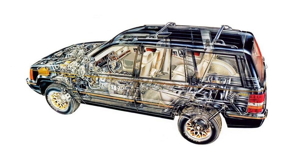 Jeep Grand Cherokee Limited Worldwide (ZJ) '1993–96