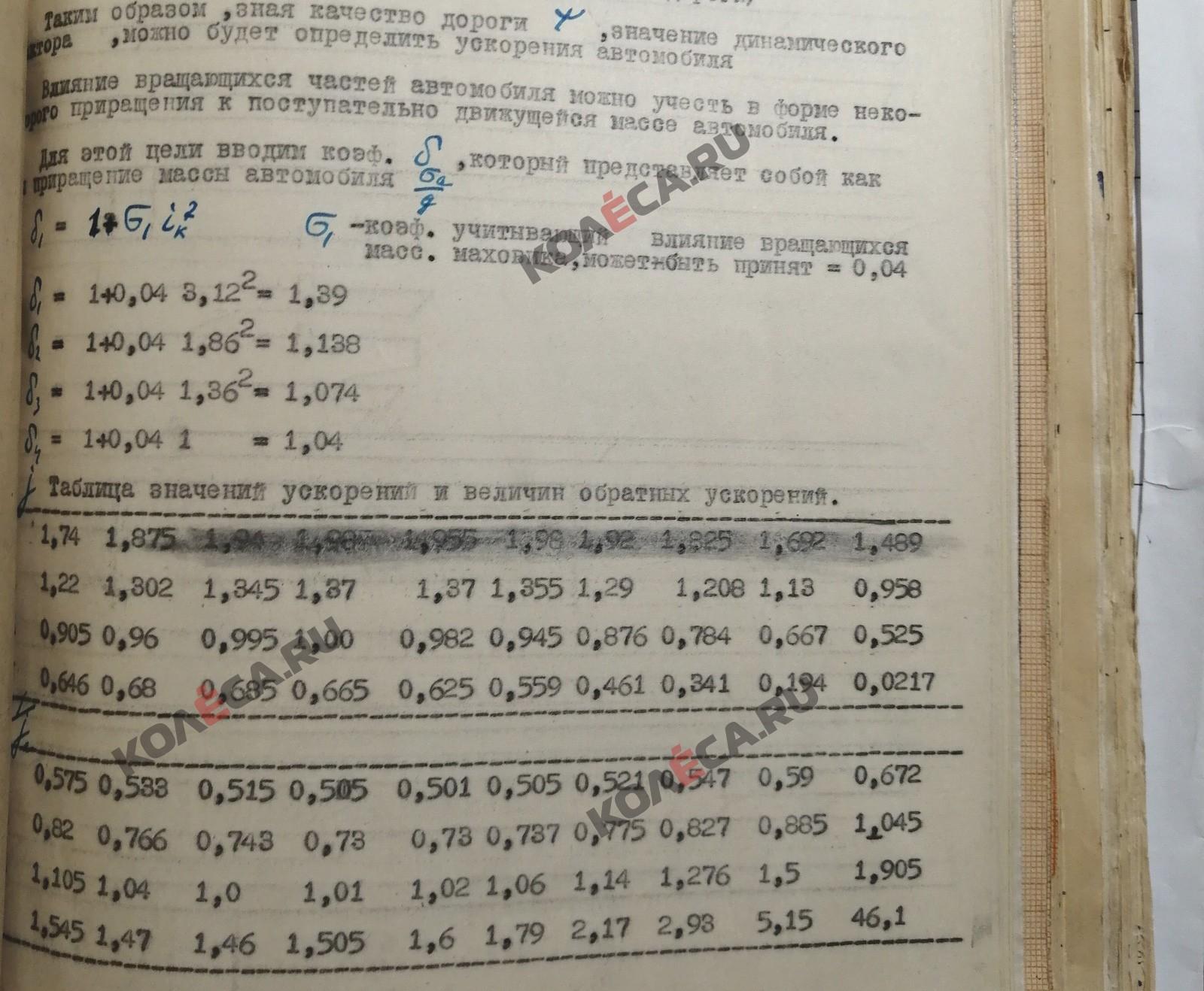 «Это обман населения»: кто похоронил «Малютку» – первую микролитражку СССР тов. Жукова?