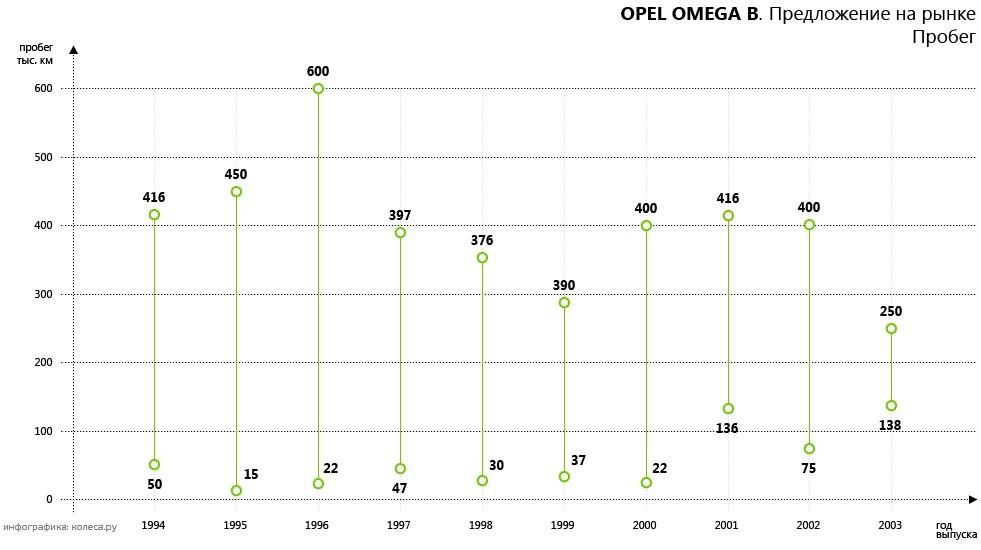 original-opel_omega_b-02.jpg20160712-7981-1jj1wi5