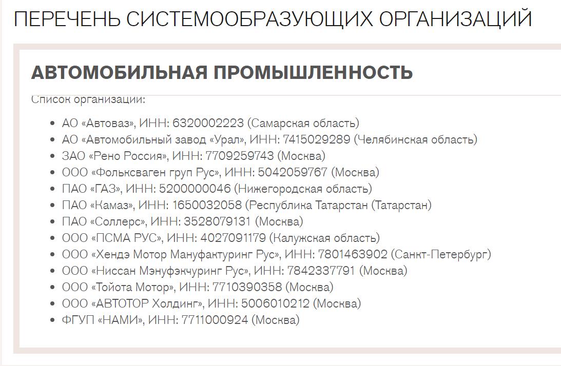 Правительство РФ снова прокатило Haval. Почему завод в Тульской области – не системообразующий?