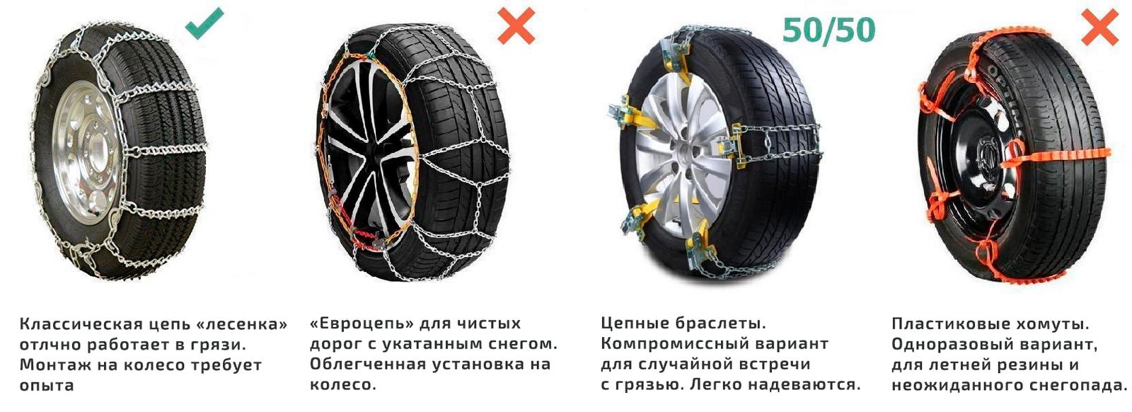 цепы для колес