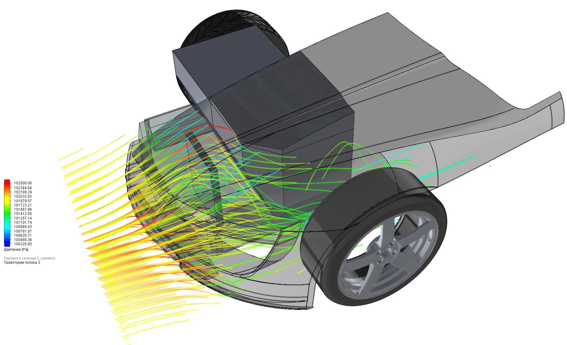 Аэродинамический расчёт. Визуализация давления потоков воздуха при скорости автомобиля 40 км/ч