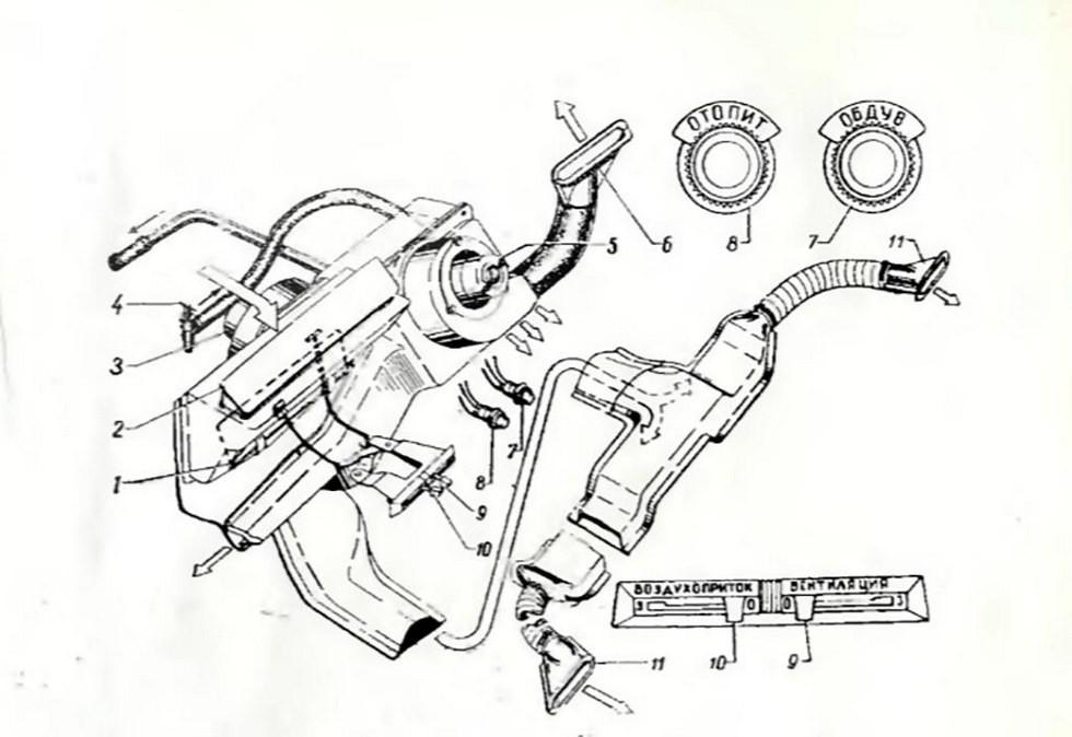 система вентиляции и отопления ГАЗ-13