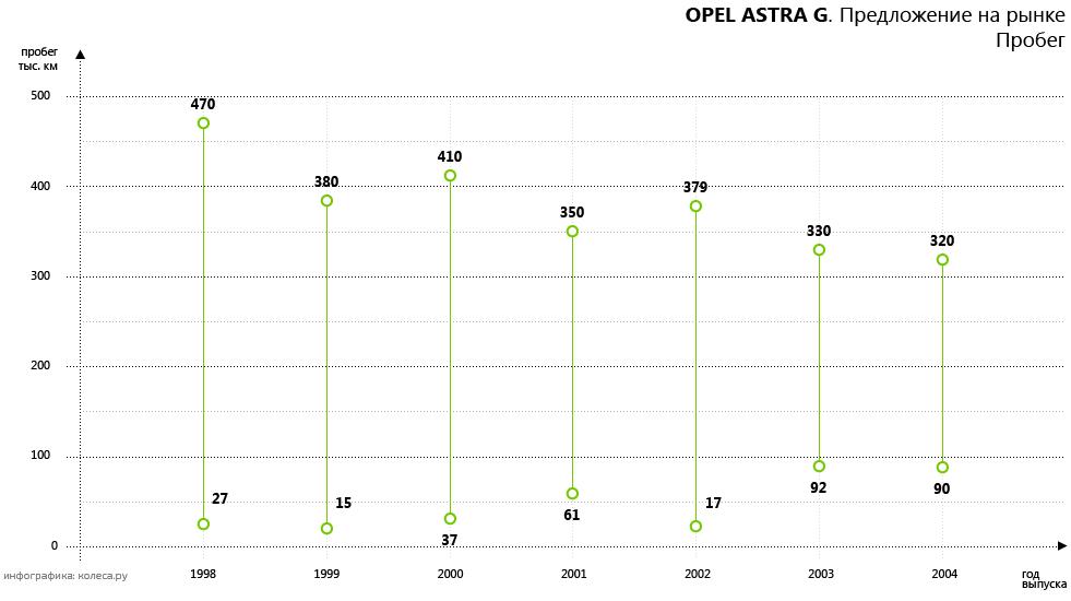 original-opel_astra_g-02.png20160531-13095-1bs5ebk