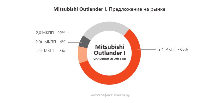 mitsu-outland-i-one