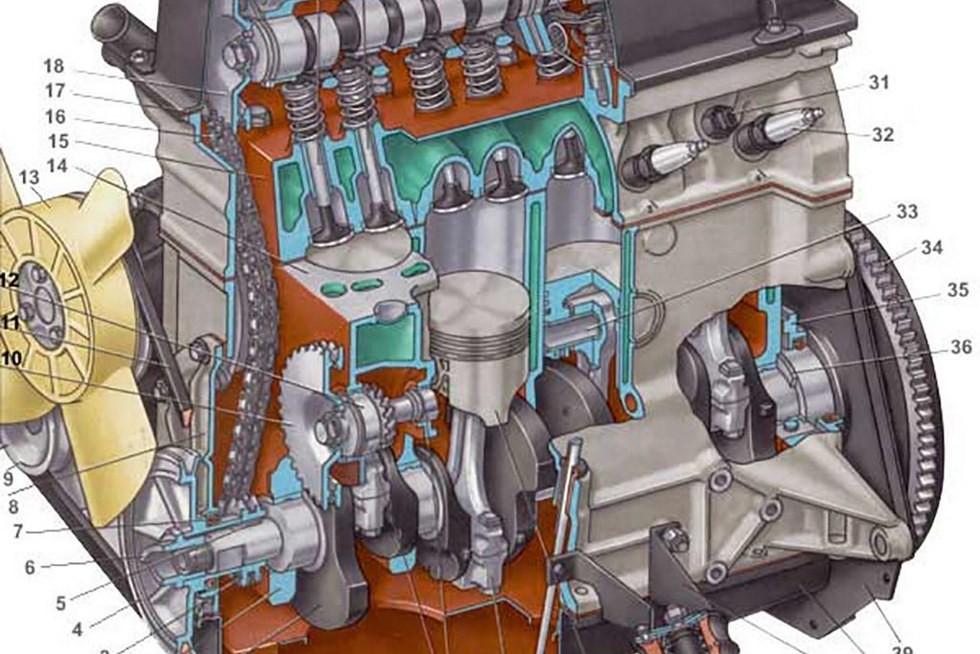 vaz_2101 двигатель