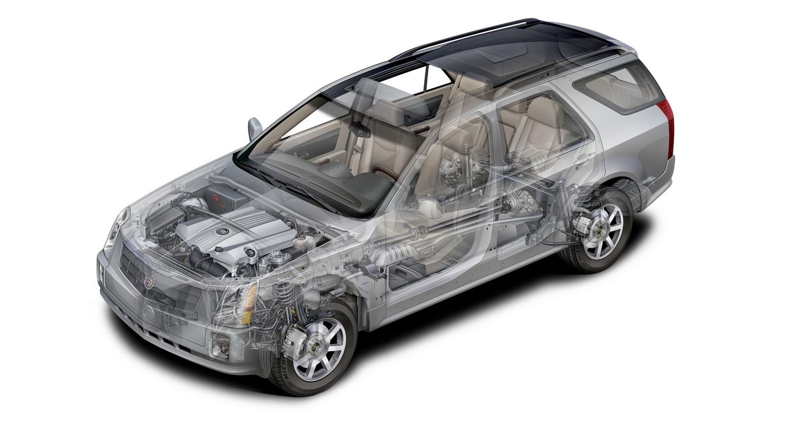 На фото: Cadillac SRX '2004–09