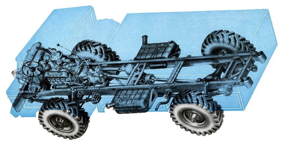 ГАЗ-66 '06.1964–99 рама