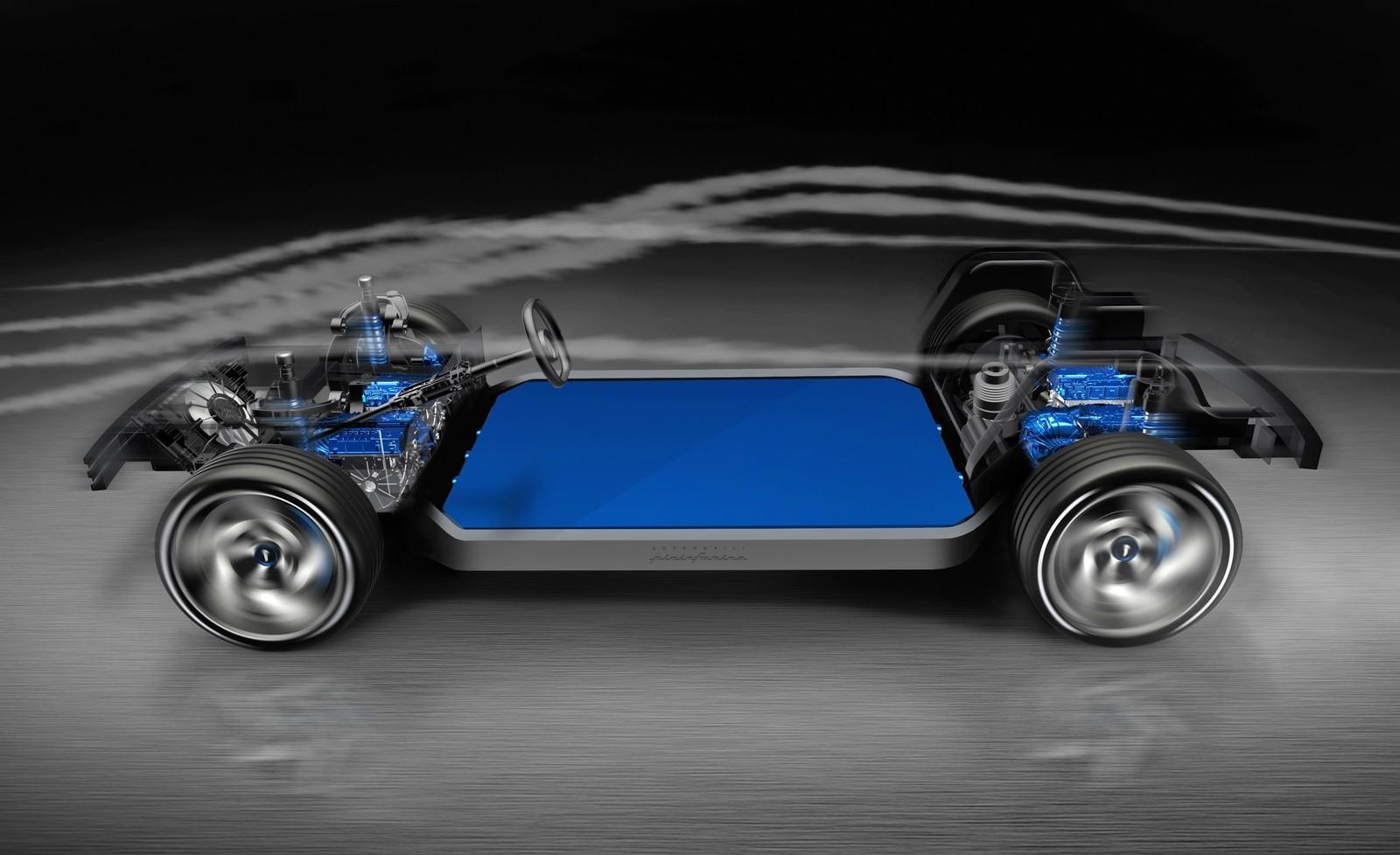 Pininfarina всё больше становится немецкой: к проекту подключились Bosch и Benteler