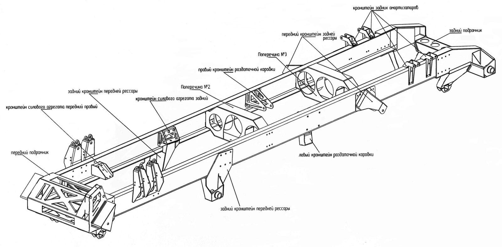 Из «Клопа» в «Фалькатус»: как разработка умирающего ЗИЛа стала секретным броневиком ФСБ