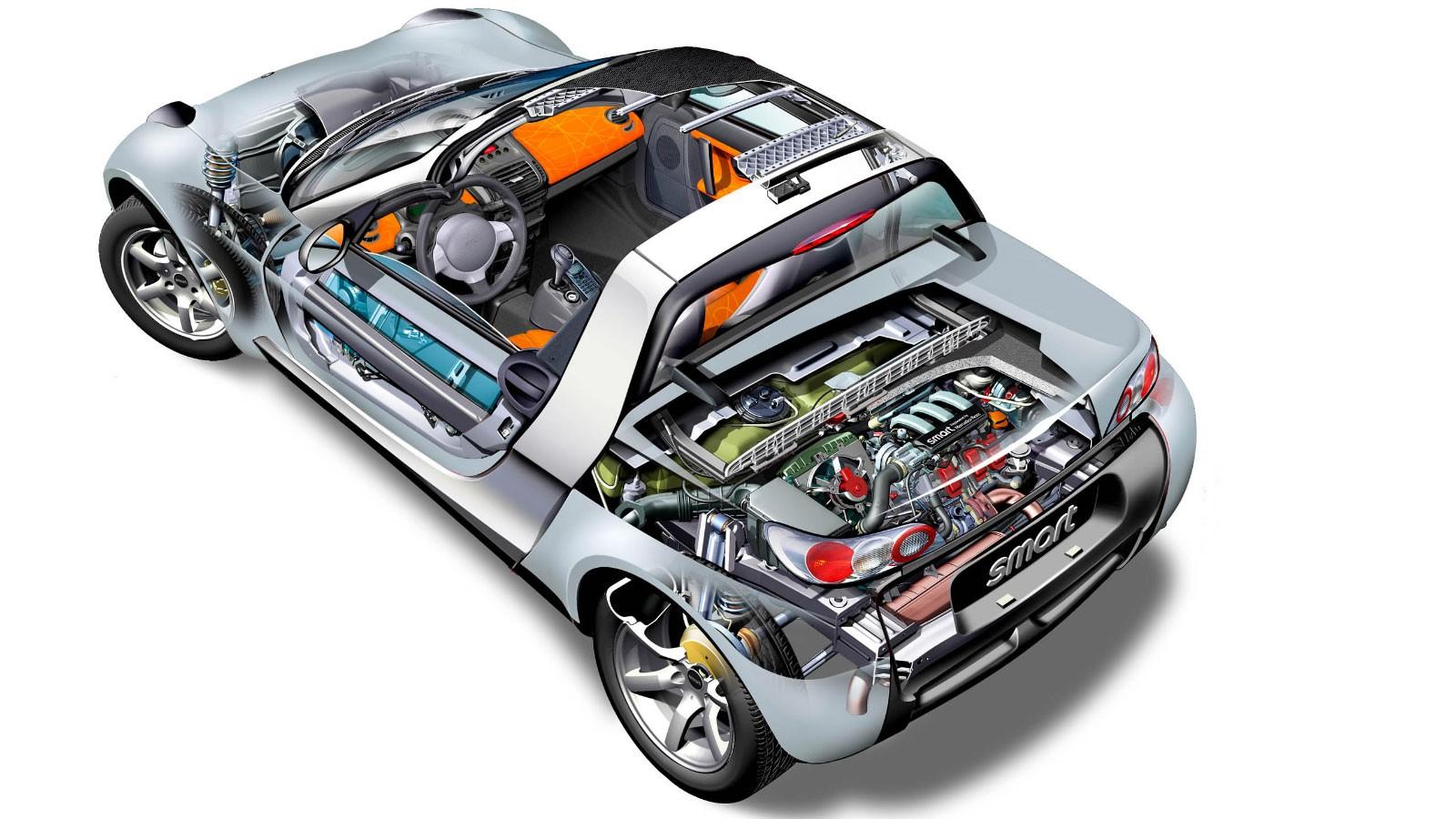 Smart Roadster '01.2003–05