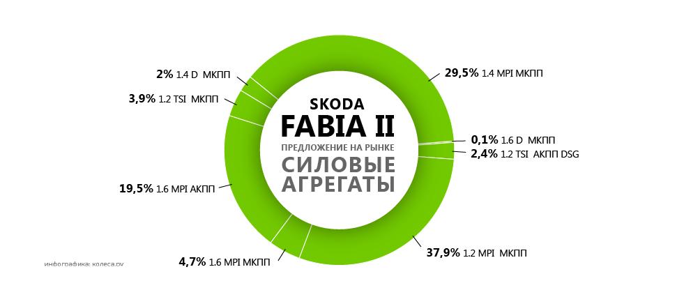 Skoda_Fabia_II-03