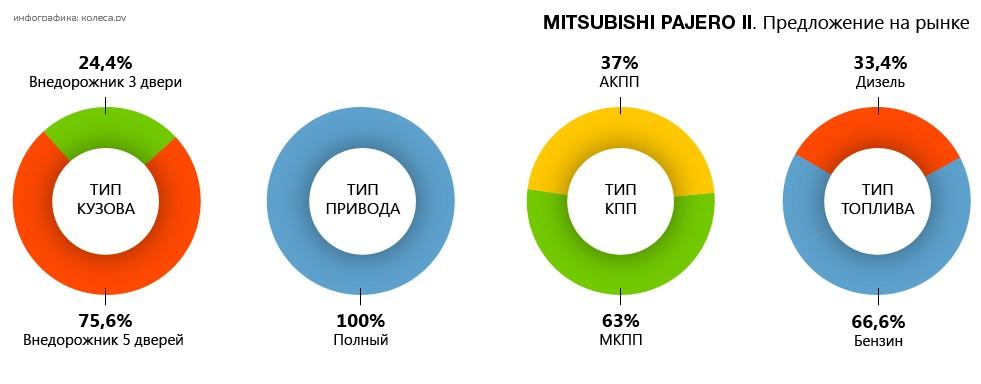 original-mitsubishi_pajero_ii-04.jpg20161012-7221-wkhegr