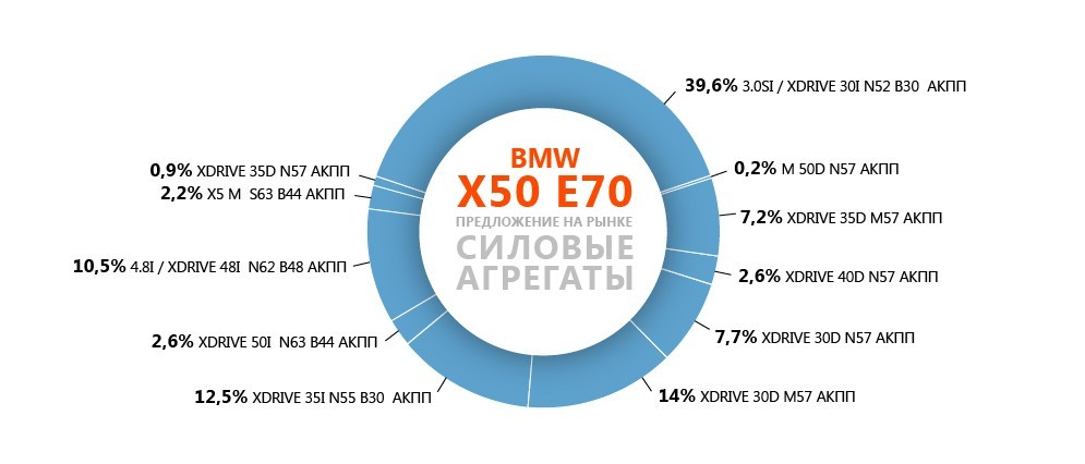 original-bmw_x50_e70-03.jpg20160524-25960-1up7n8e
