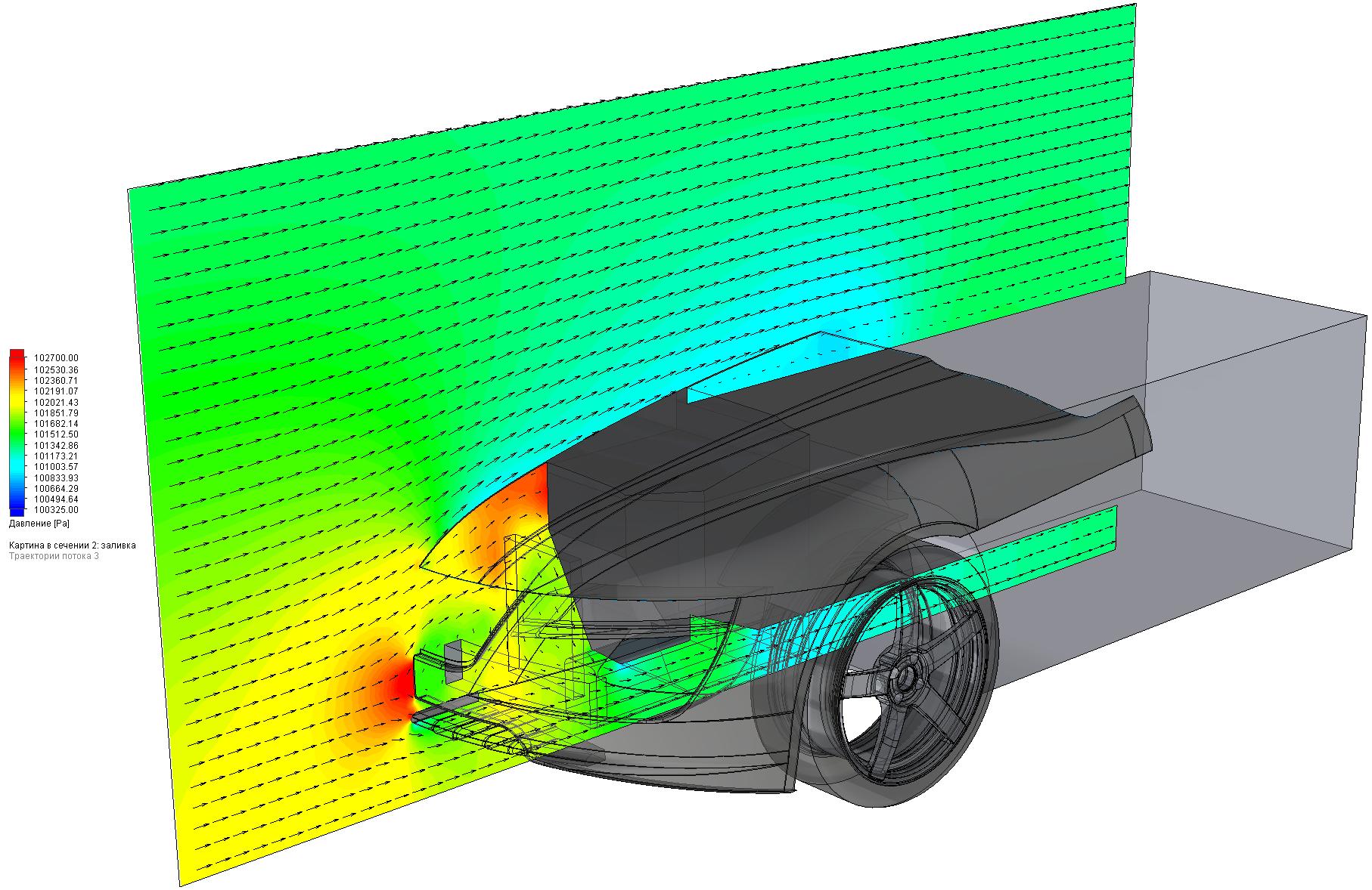 Оптимизация подкапотного пространства для обдува радиатора