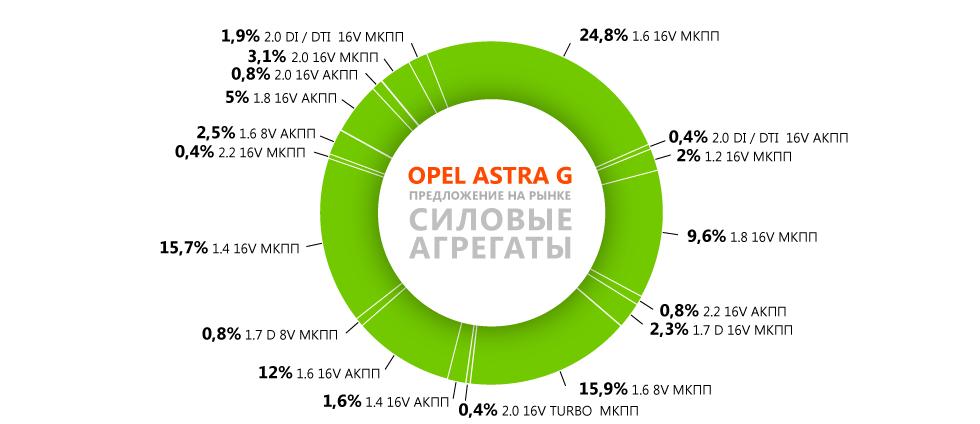 original-opel-astra-g-03.png20160531-13095-1ut7ket