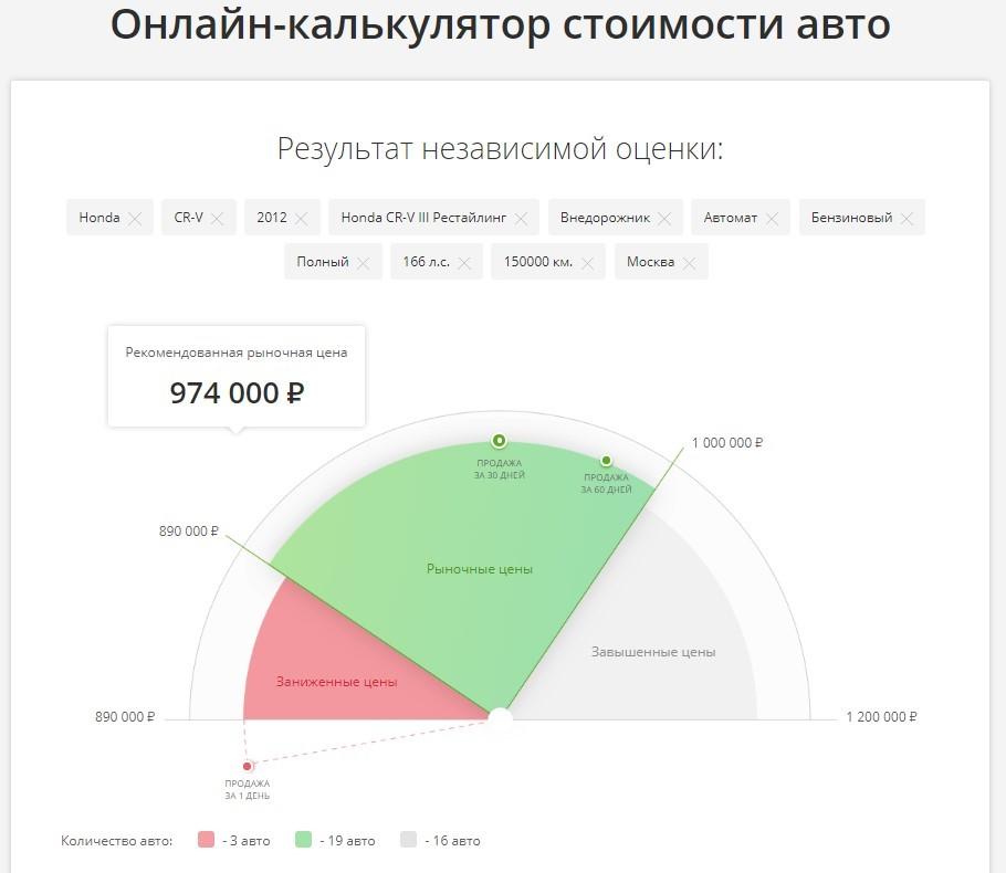 Онлайн калькулятор стоимости авто
