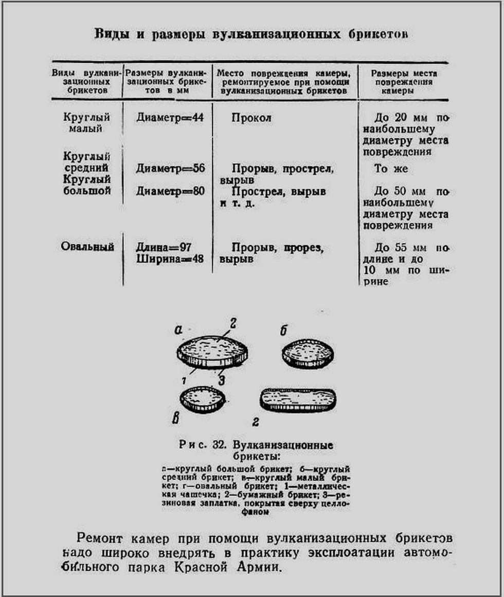 «Автомобильные шины», Военное издательство министерства вооруженных сил СССР, 1946 год