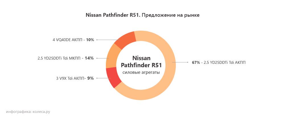 Nissan-Pathfinder (1)