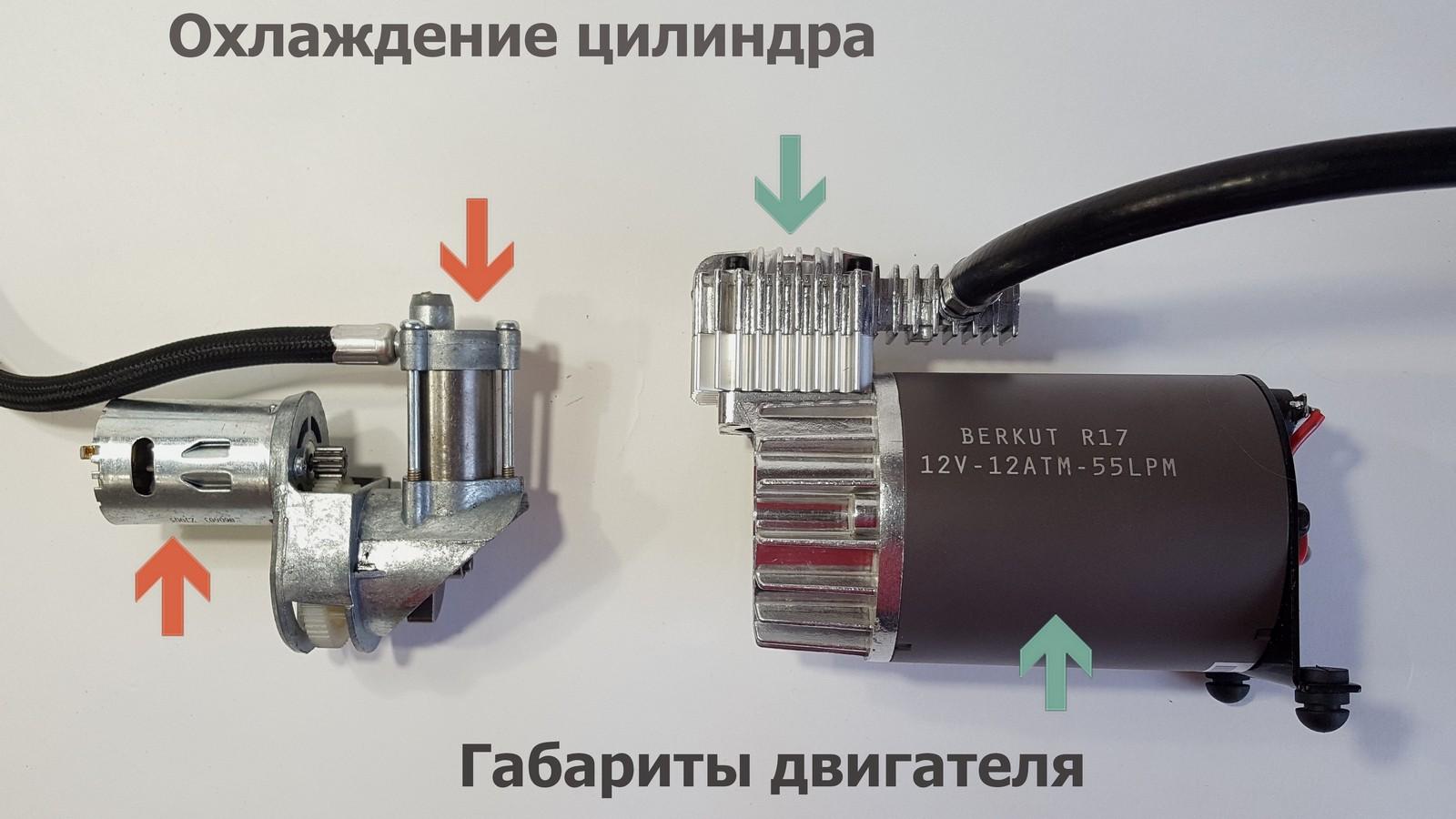 Компрессор Беркут