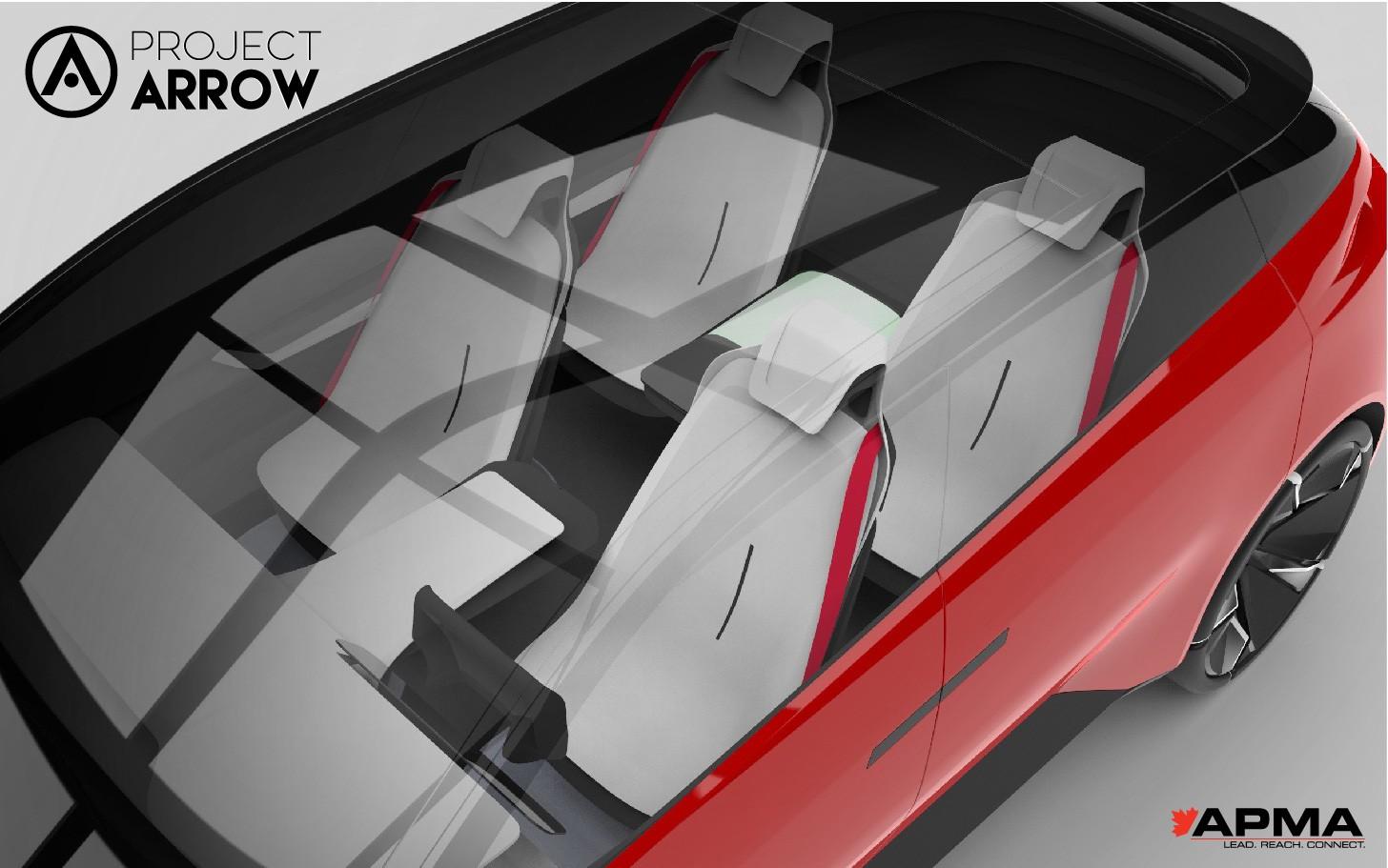Project Arrow: попытка возродить (и в каком-то смысле спасти) канадский автопром