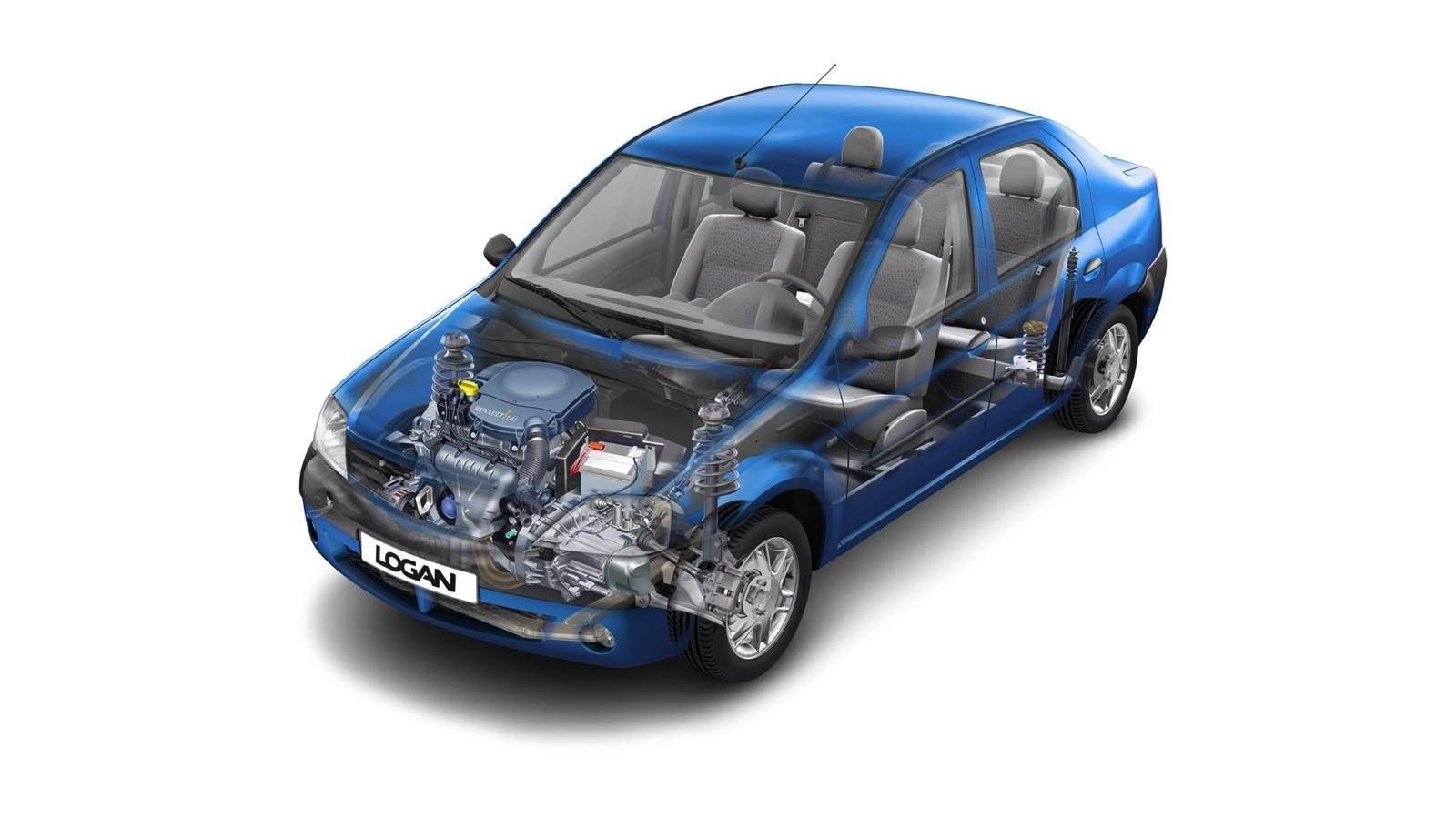 На фото: Renault Logan '2004–09