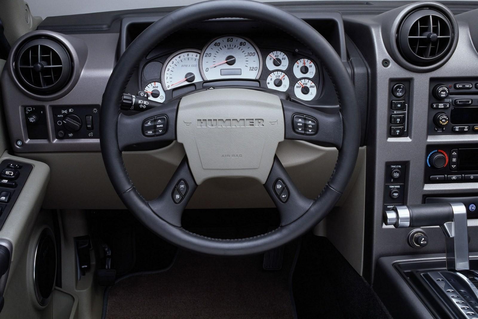 2Торпедо 2003–07 Hummer H2 '2002–07