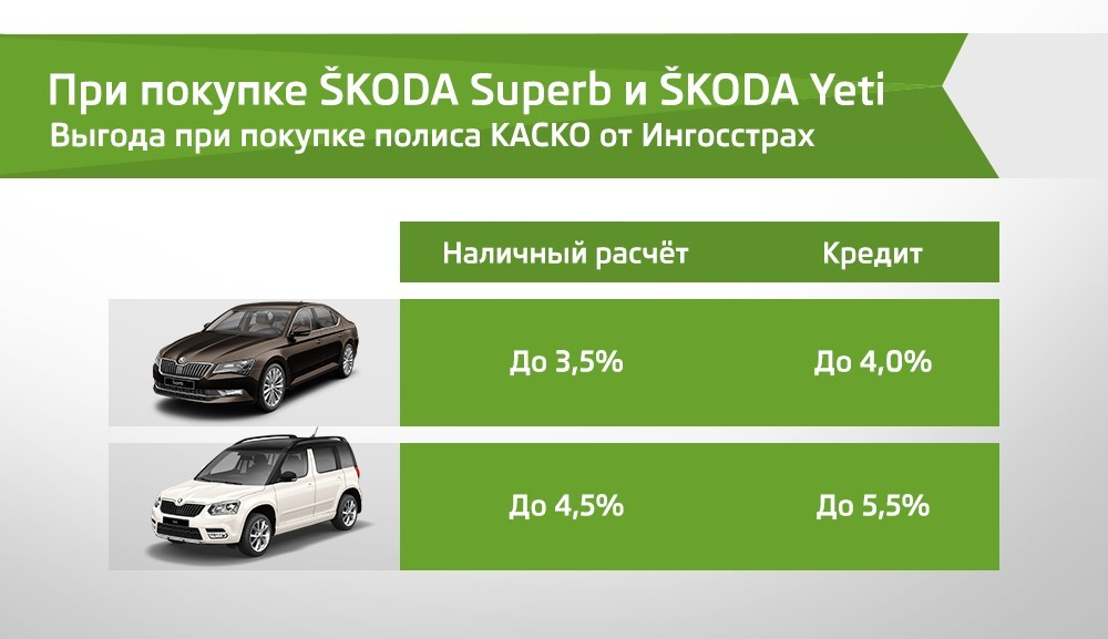 Специальные предложения для владельцев SKODA в феврале (1)