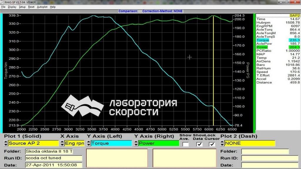 Замер Skoda Octavia 1.8 TSI без коррекцией приведенной мощности