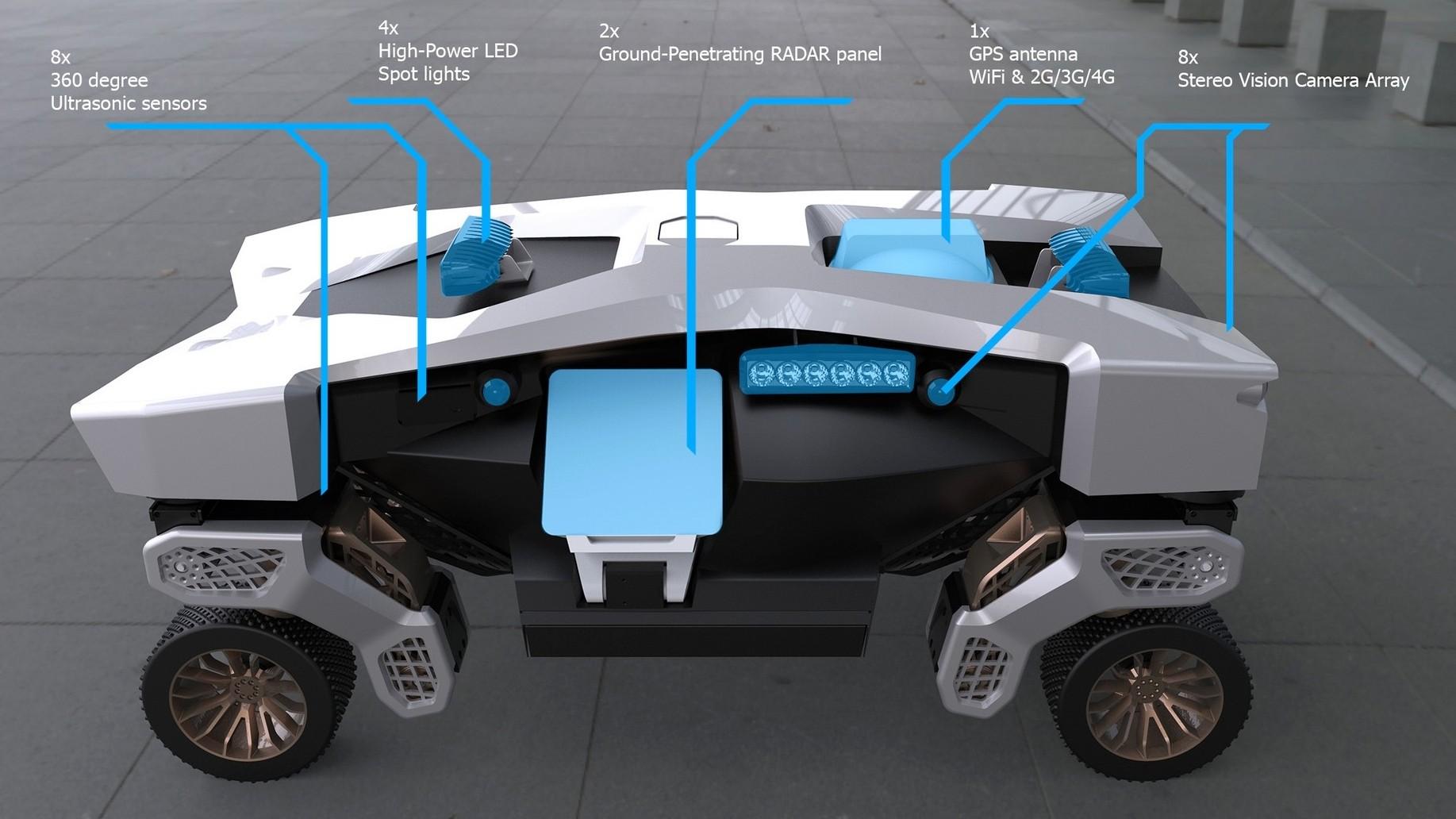 Hyundai TIGER: первый беспилотный внедорожник с максимальной проходимостью