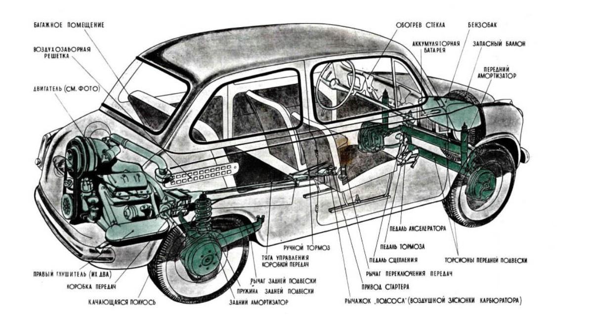 ЗАЗ-965 ренгеновский рисунок