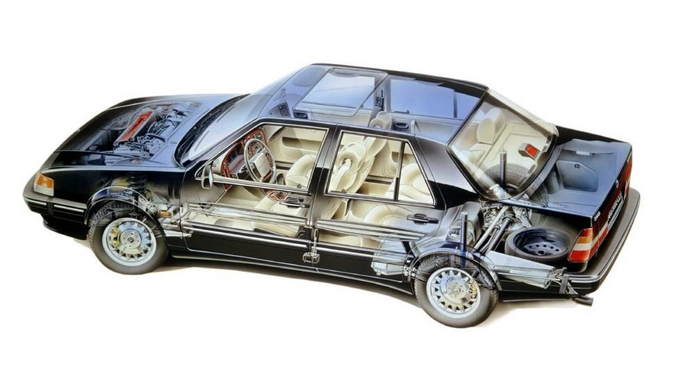 SAAB 9000 схема автомобиля