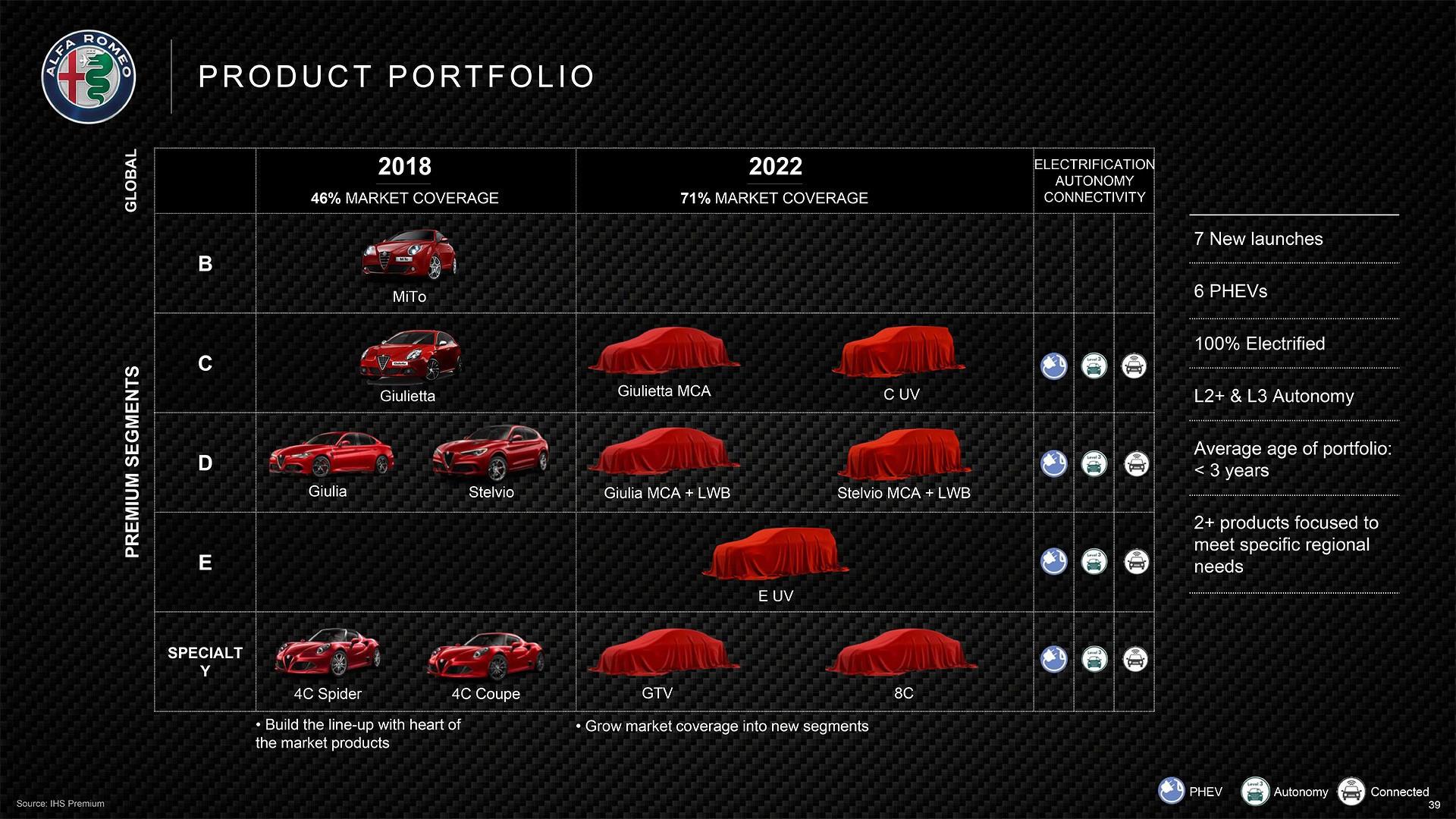 piano-2022-modelli[1]