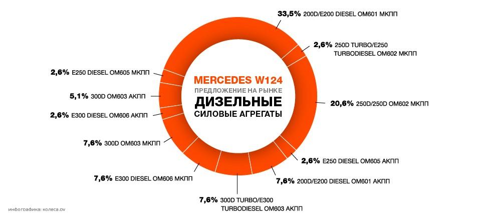 mercedes_w124-06