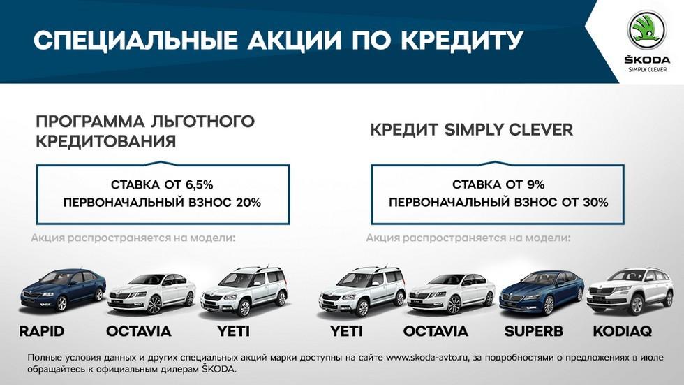 Выгодные предложения для клиентов SKODA в июле (2)