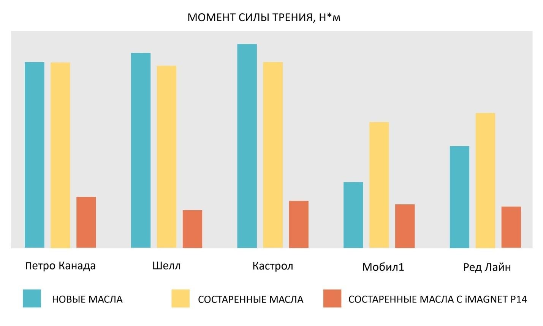 Statya_Imagnet_p14_red_Ilin_Pendzhiev-5- RED_html_3c308490