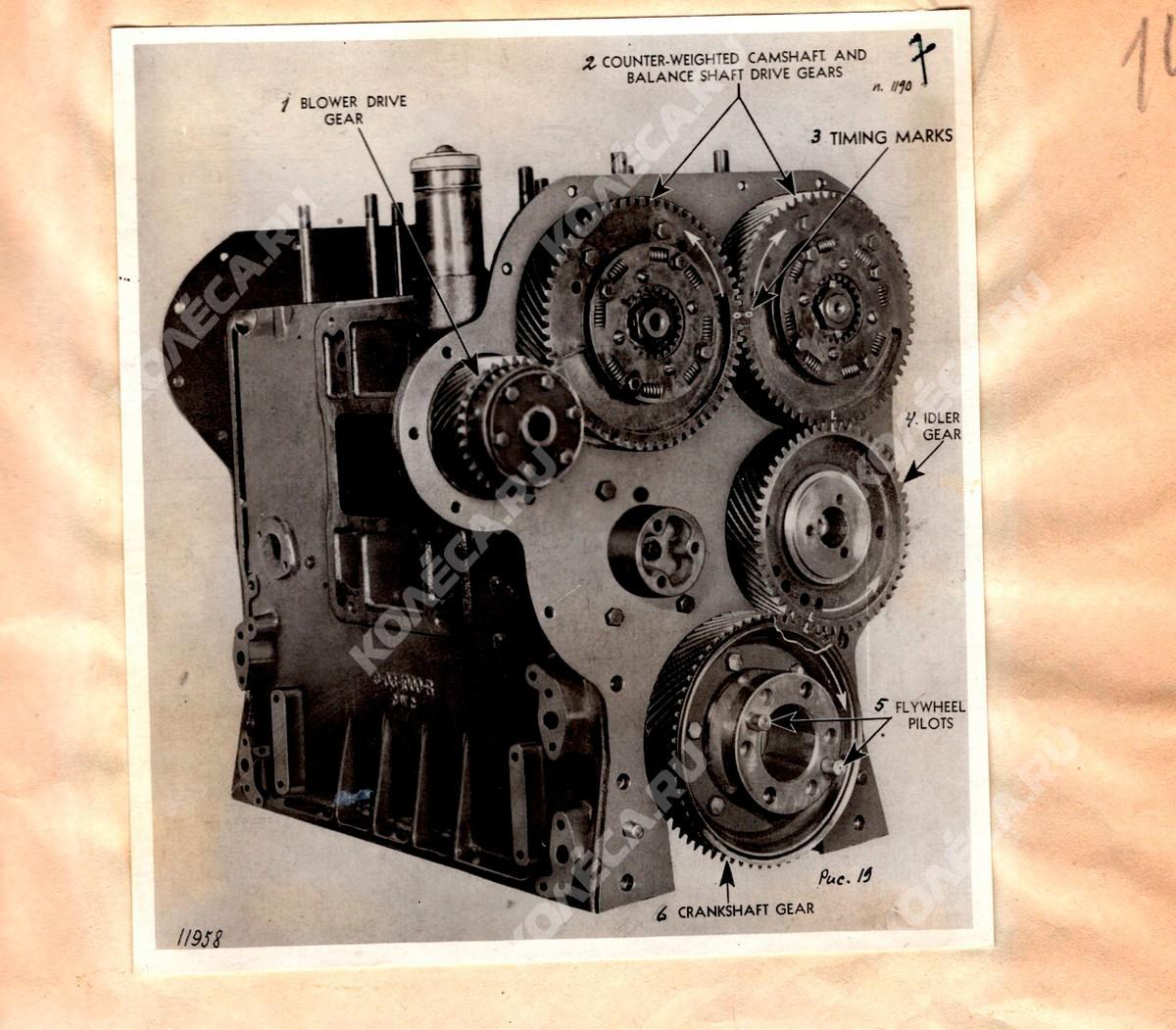 Кабина от «Студебекера», мотор – General Motors, версия 4х4. Правда и ложь о УльЗИС-253