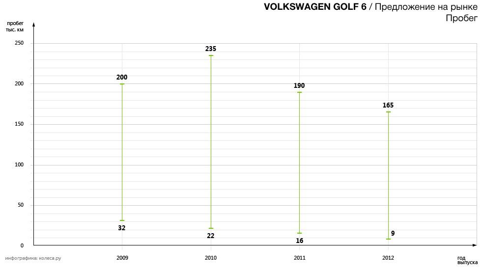 original-volkswagen_golf_6-01.jpg20161129-5761-7w1kzp