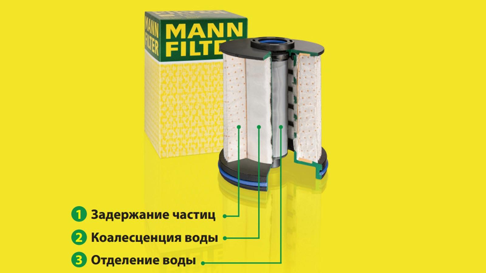 MANN-FILTER-4