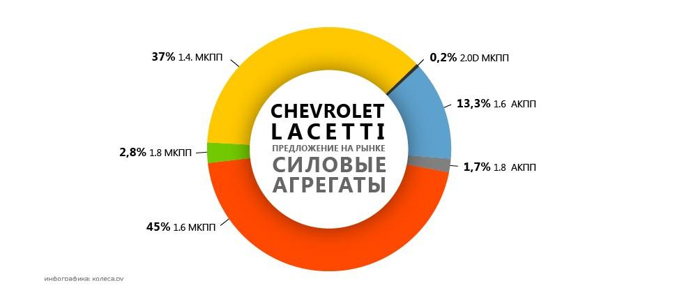 chevrolet_lacetti-03