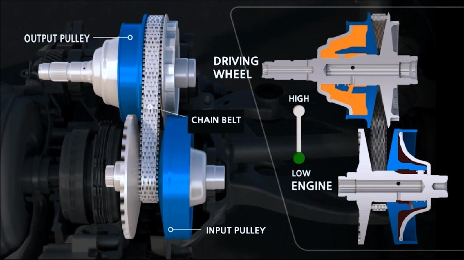 Немецкая цепь, сломанный таз, полный цикл на «Автоторе». Первый тест-драйв Kia Seltos